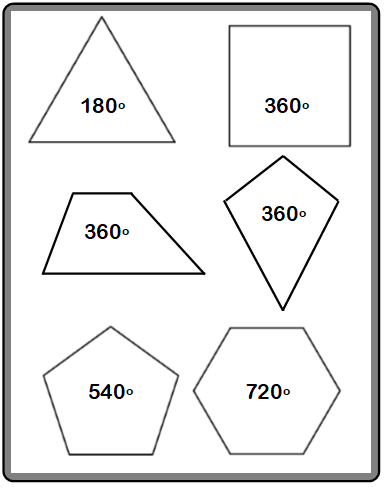 2d shapes angles