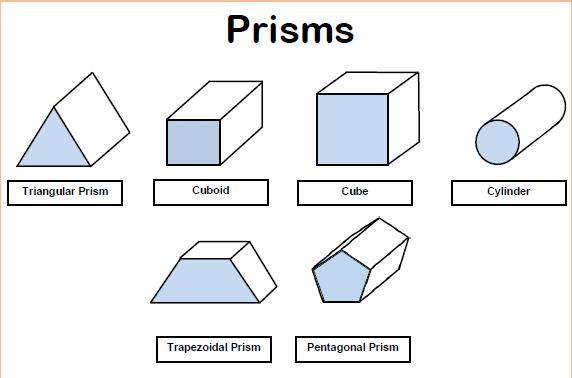3d shapes 1