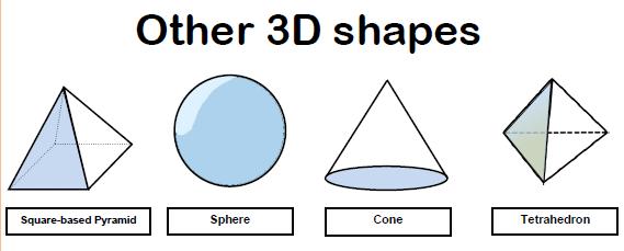 3d shapes 2
