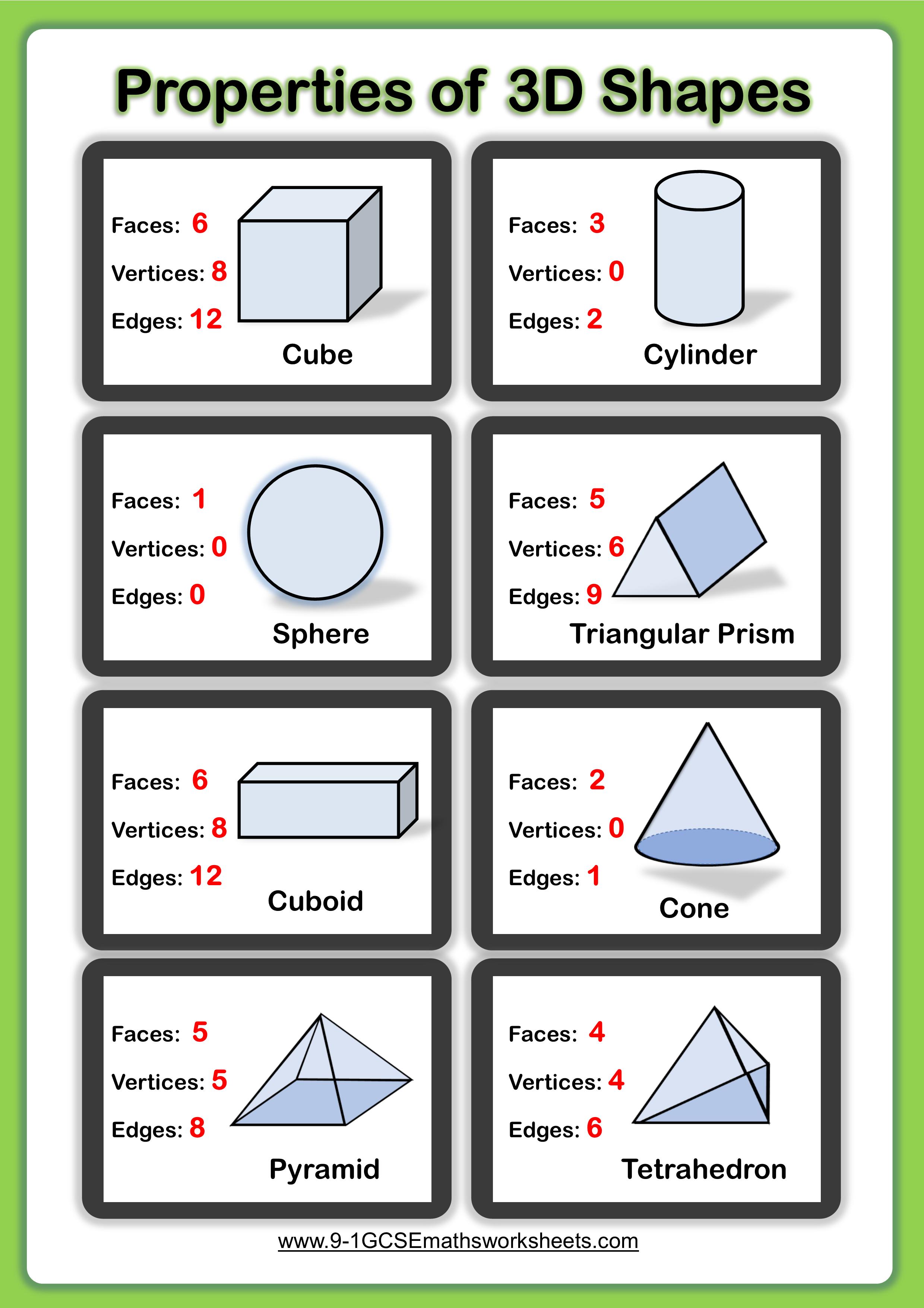 properties of 3d shapes worksheet