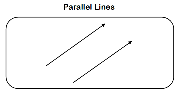 parallel lines angles worksheets
