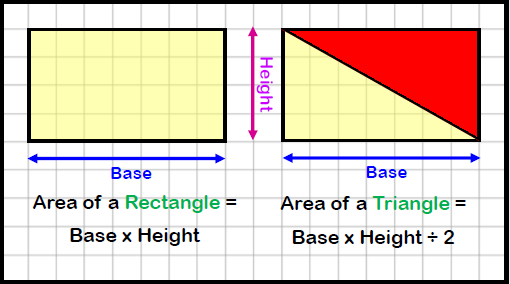 Area of Triangles 1