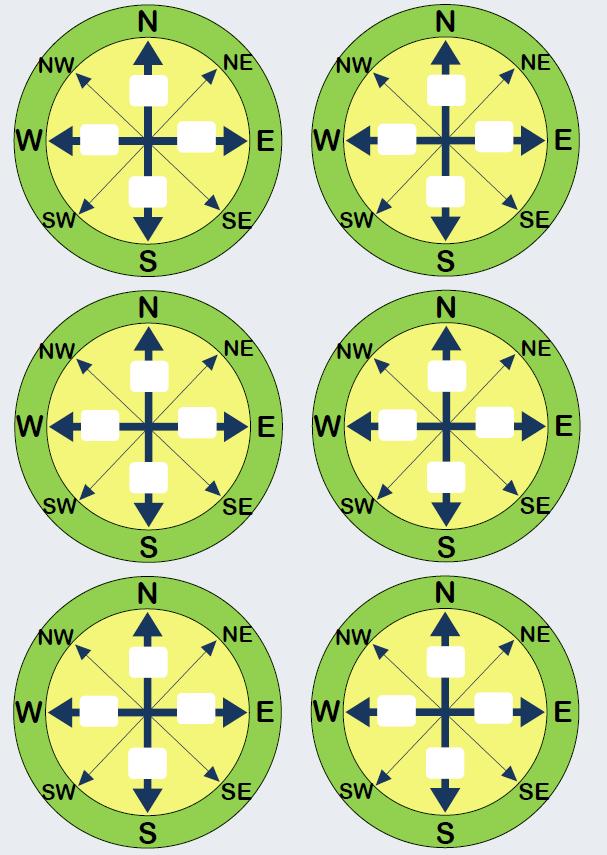 Blank Compasses