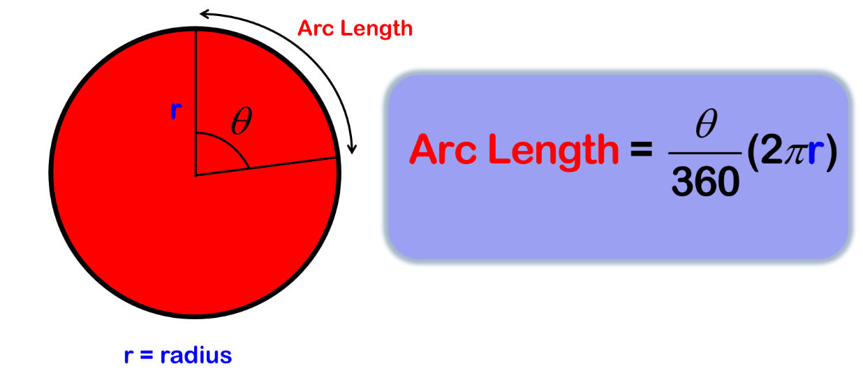 arc length worksheet