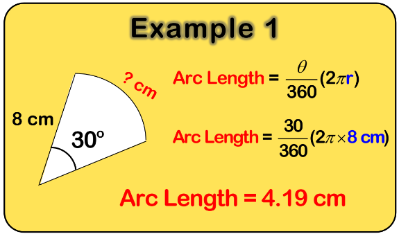 arc length worksheets