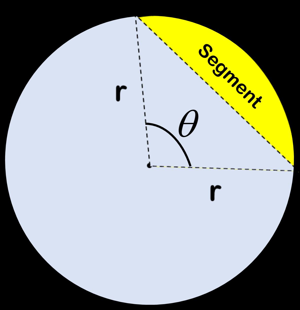area of segment