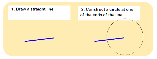 Constructing Perpendicular Bisector