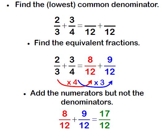 Fractions Diagram 1