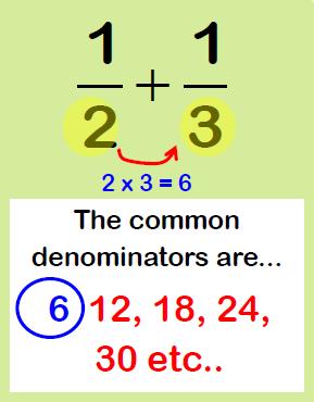 Fractions Diagram 3
