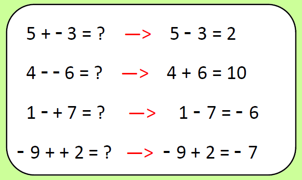 Negative Numbers 3