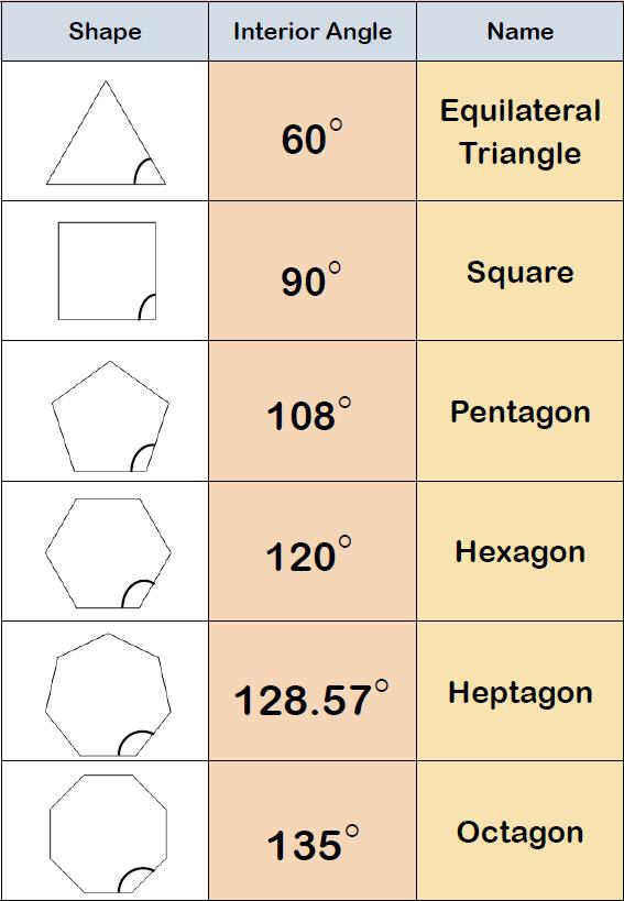 Polygons 2