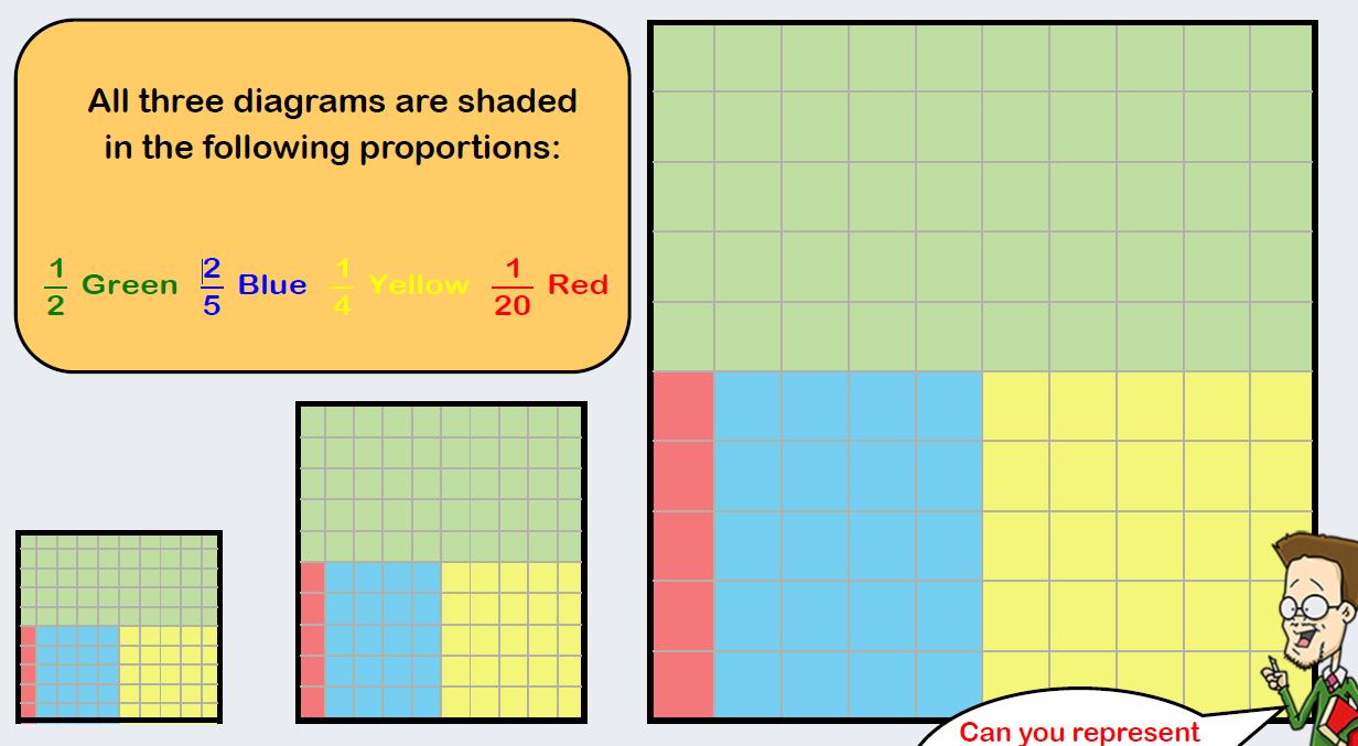 Ratio Proportion 2