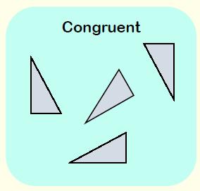 Congruence 1