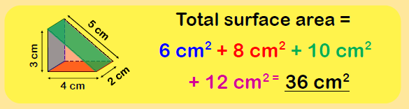 Surface Area Question 4