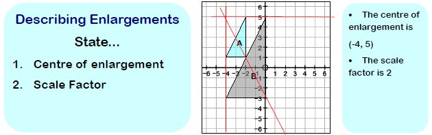 Describing enlargements