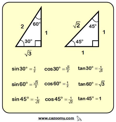 Special Triangles