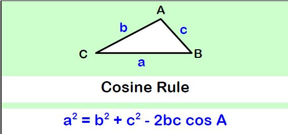 Trigonometry Cosine Rule
