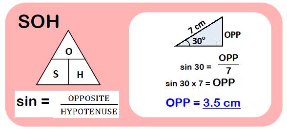 Trigonometry SOHCAHTOA 1