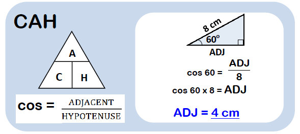 Trigonometry SOHCAHTOA 2