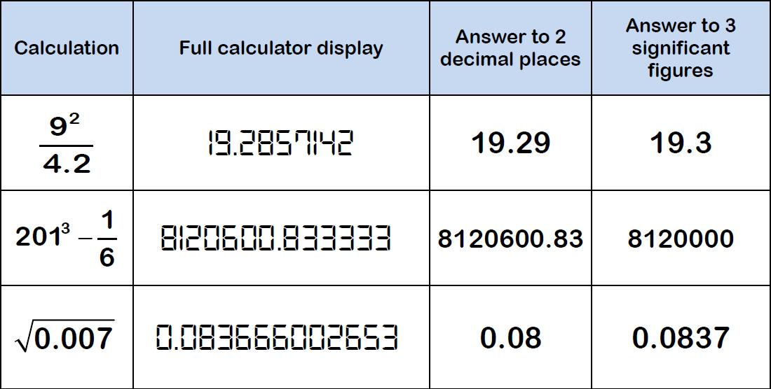 Using A Calculator 1