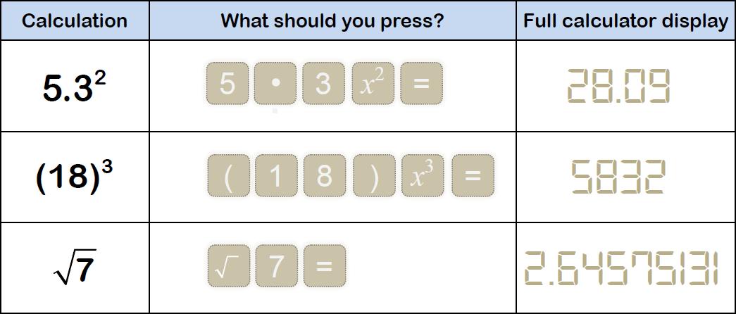 Using A Calculator 3