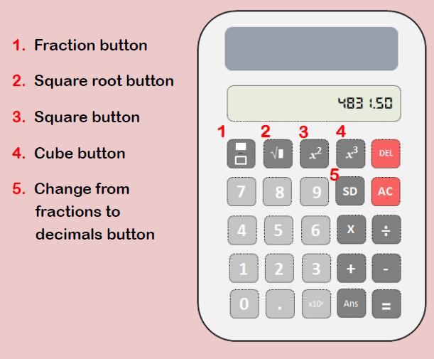 Calculator Worksheets