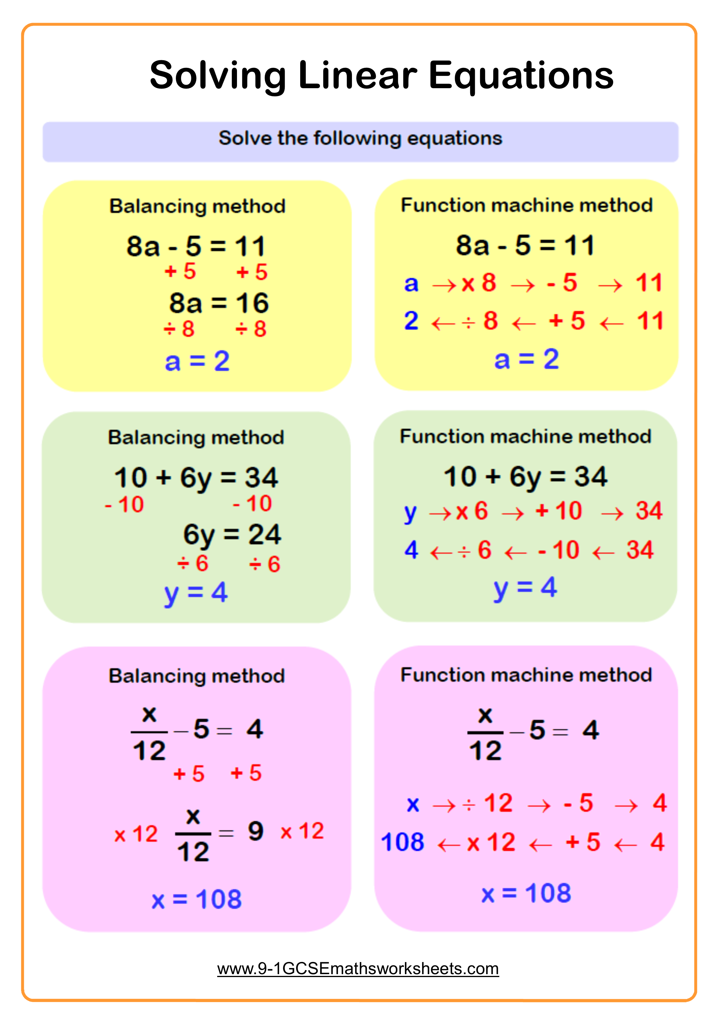 Linear Equations Example