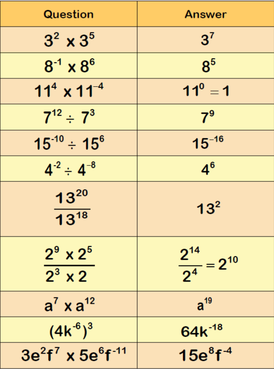 Index notation 2