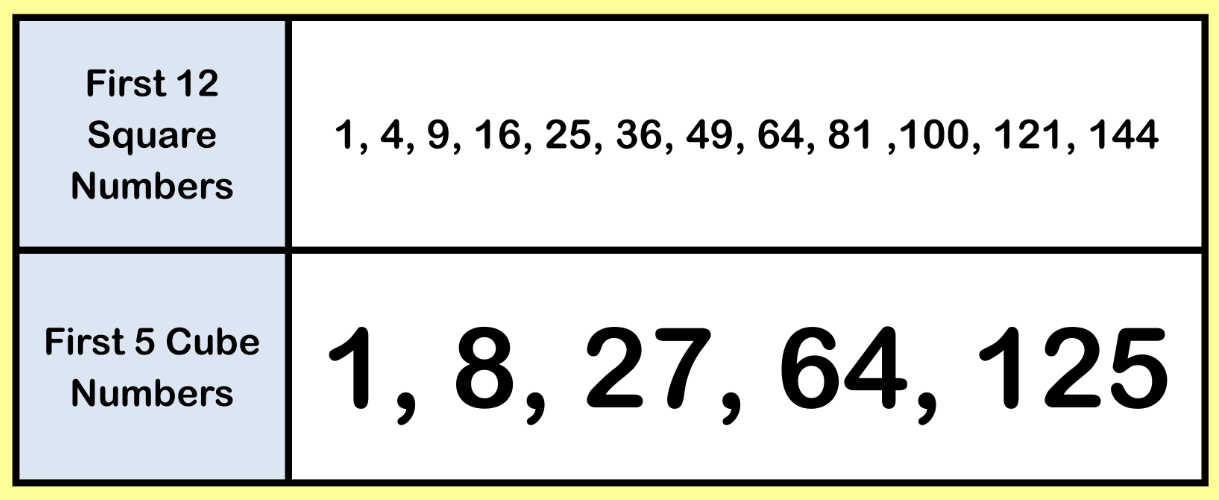 Square Numbers Cube Numbers Example