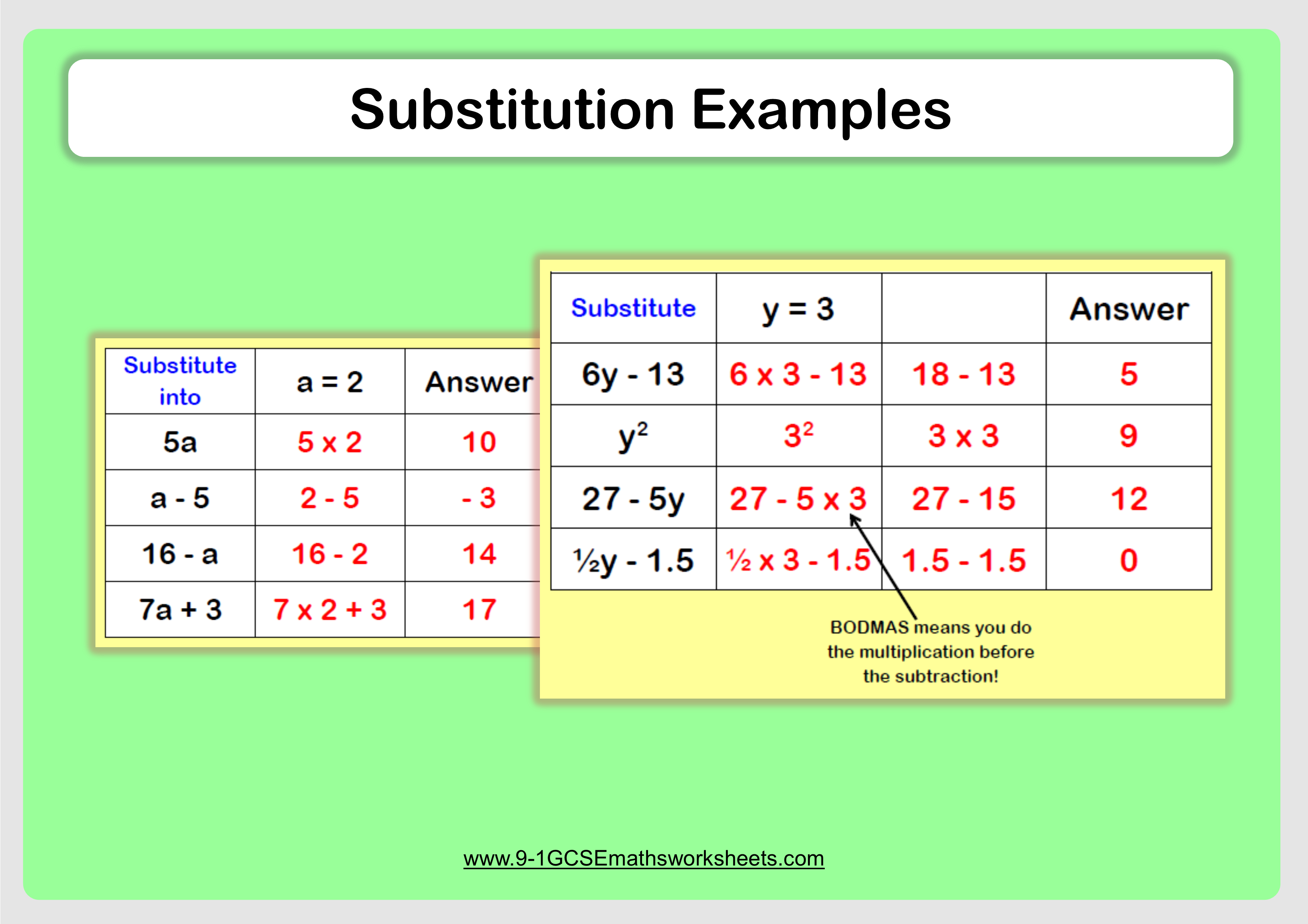 substituting into expressions