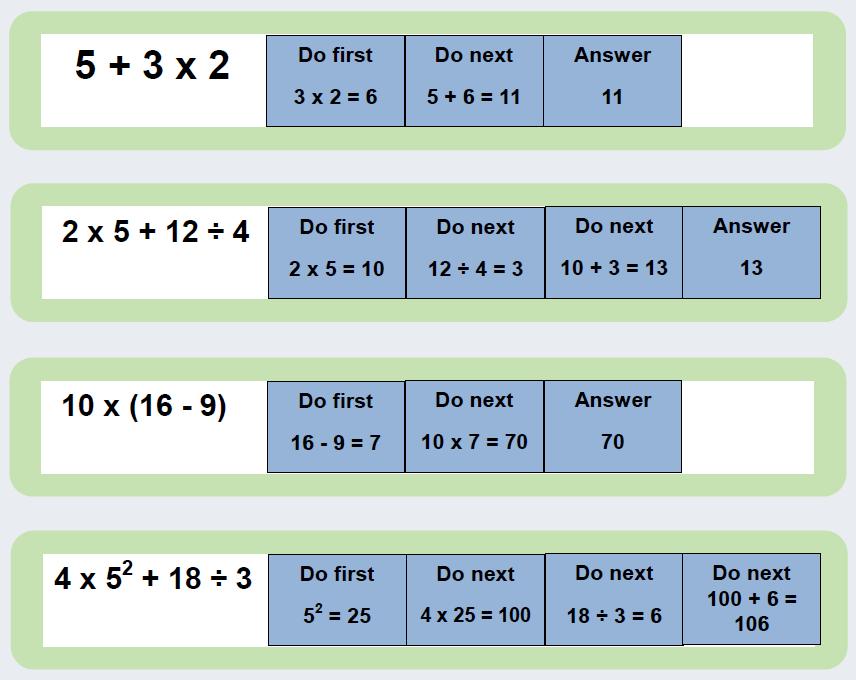 BODMAS worksheet example 1