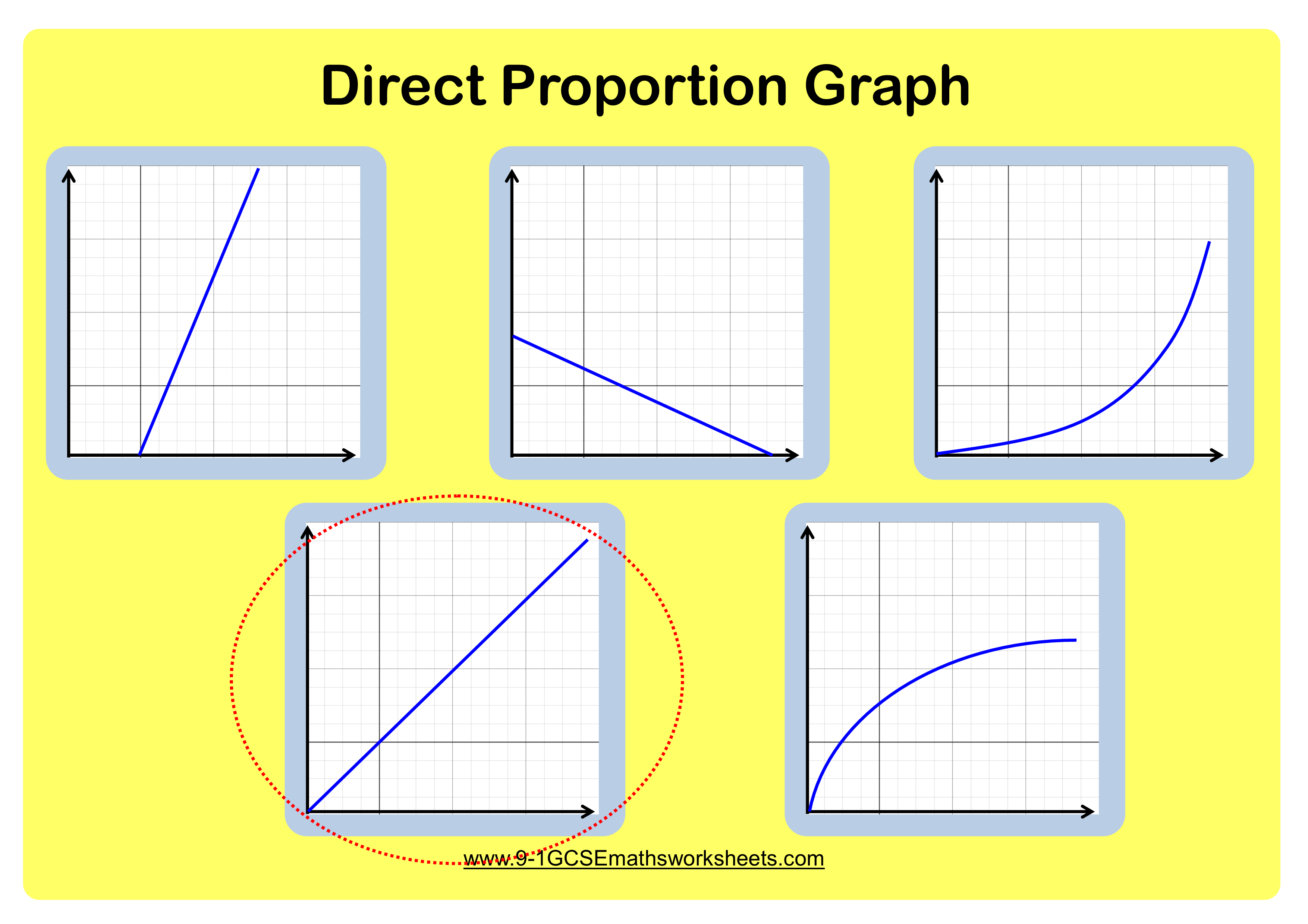 direct proportion worksheet example 2