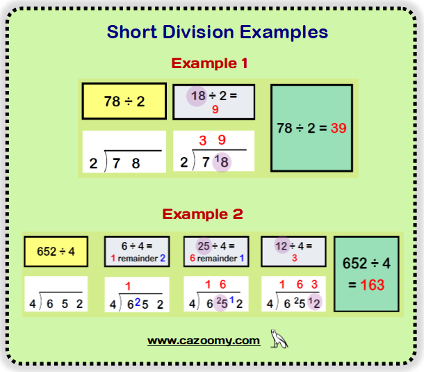Division Example Worksheet 1