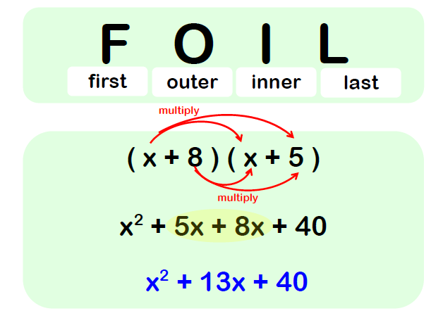 FOIL Maths Example