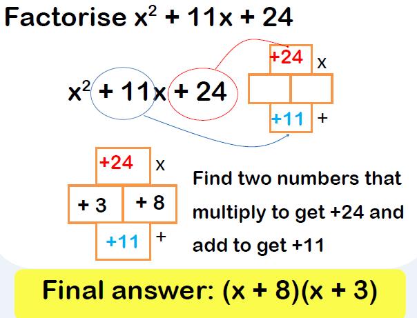 Factorising into brackets worksheet example 2