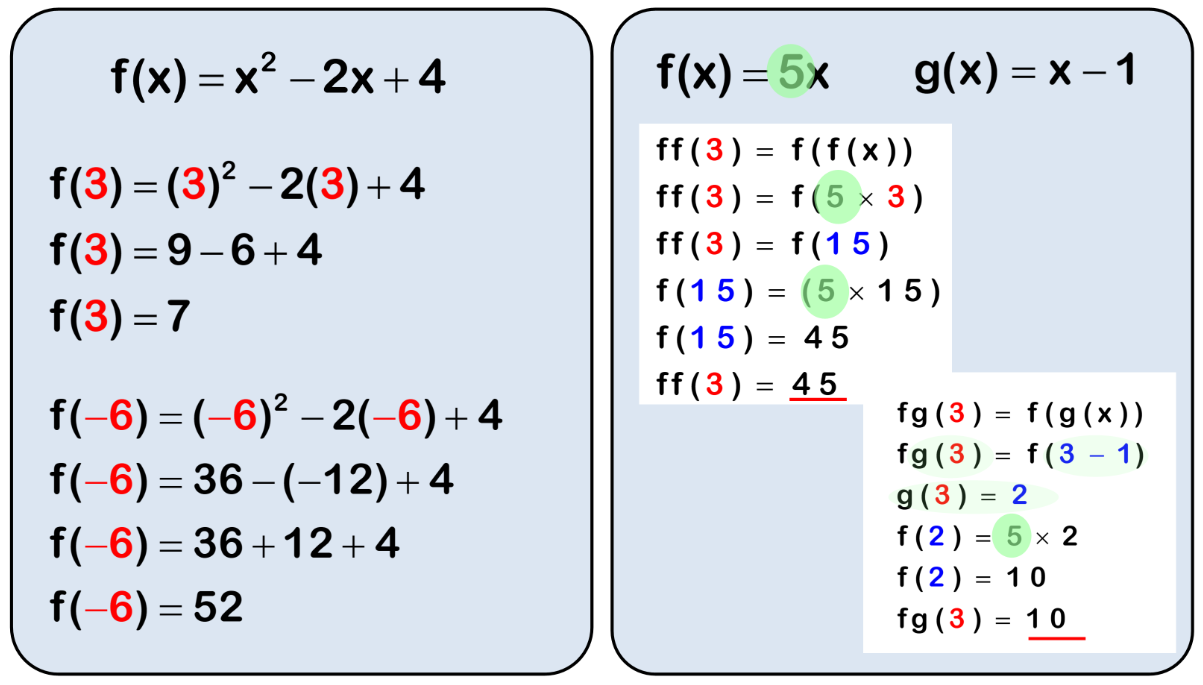 Functions Examples