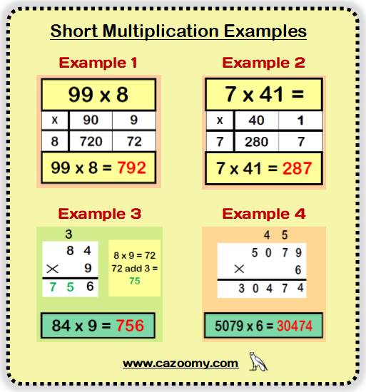 Multiplication Example Worksheet 1