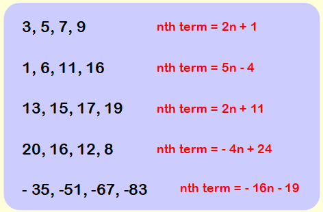 finding the nth term worksheet example 1
