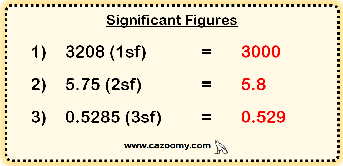 Significant Figures Example 4