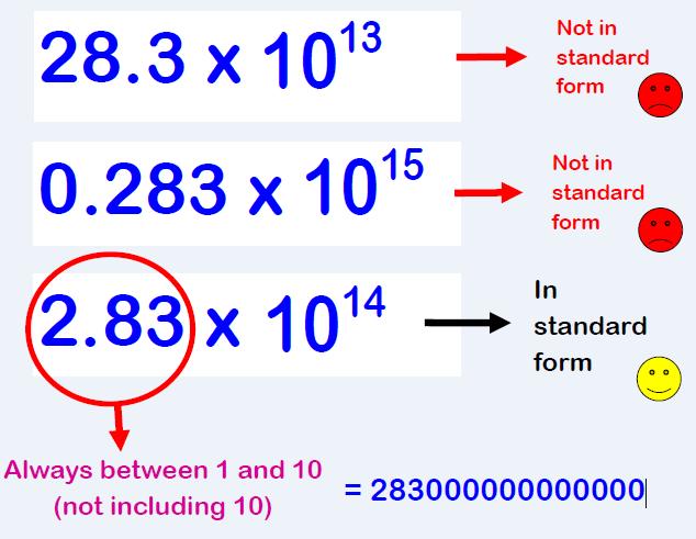 Standard Form 3
