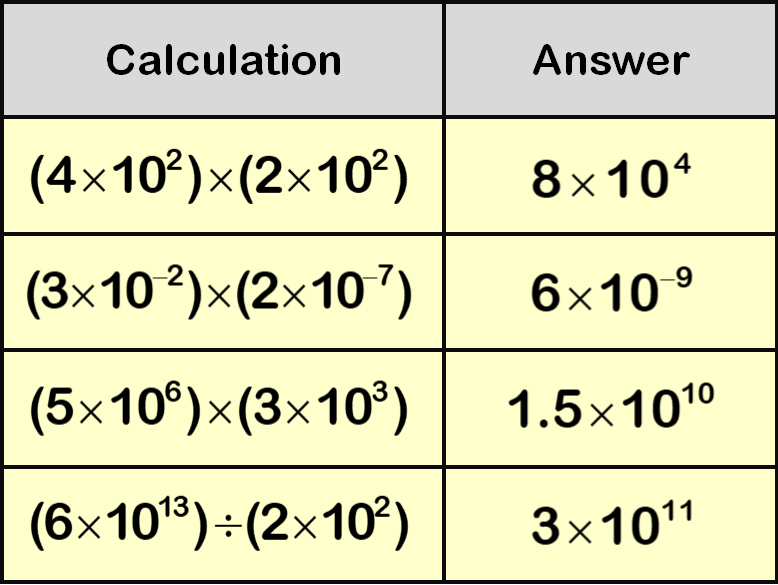 Standard Form Calculation Question 1