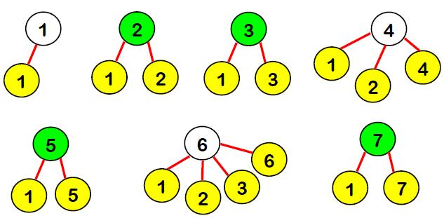 prime numbers 2