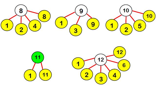 prime numbers 3