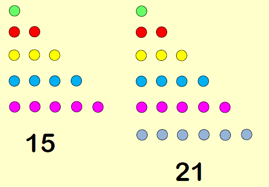 triangle numbers 2