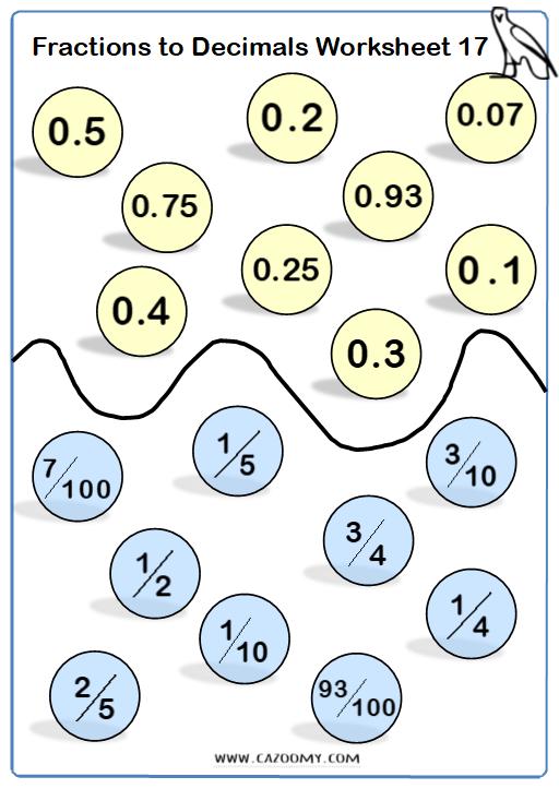 Fractions to Decimals Worksheet 1