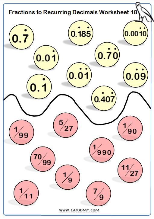 Fractions to Decimals Worksheet 2