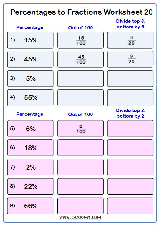 Fractions to Percentages Worksheet 1