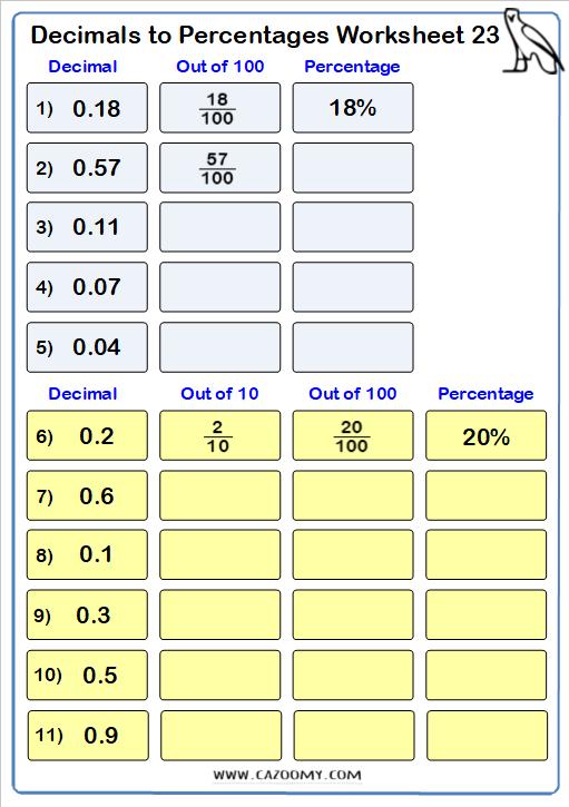 Percentages to Decimals Worksheet 1