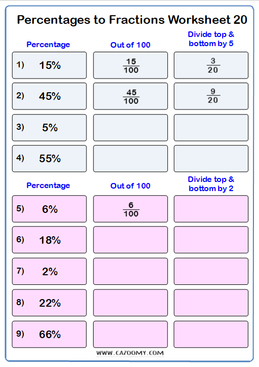 Percentages to Fractions Worksheet 1