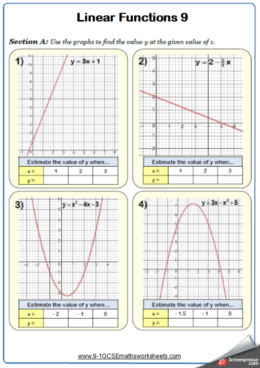 Quadratic Graphs Worksheet 1